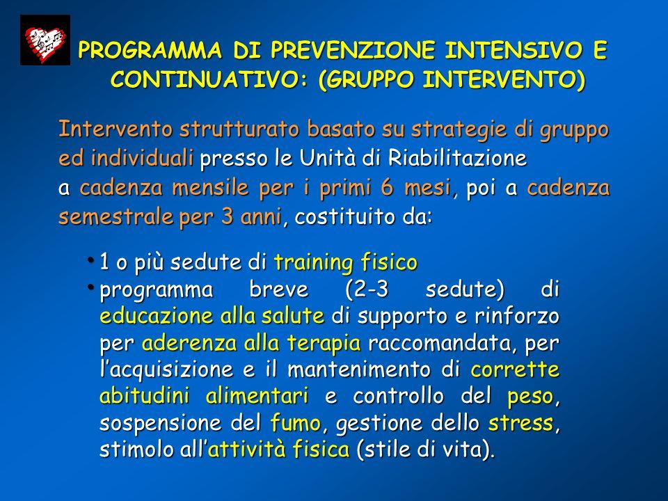 PROGRAMMA DI PREVENZIONE INTENSIVO E CONTINUATIVO: (GRUPPO INTERVENTO) Intervento strutturato basato su strategie di gruppo ed individuali presso le U