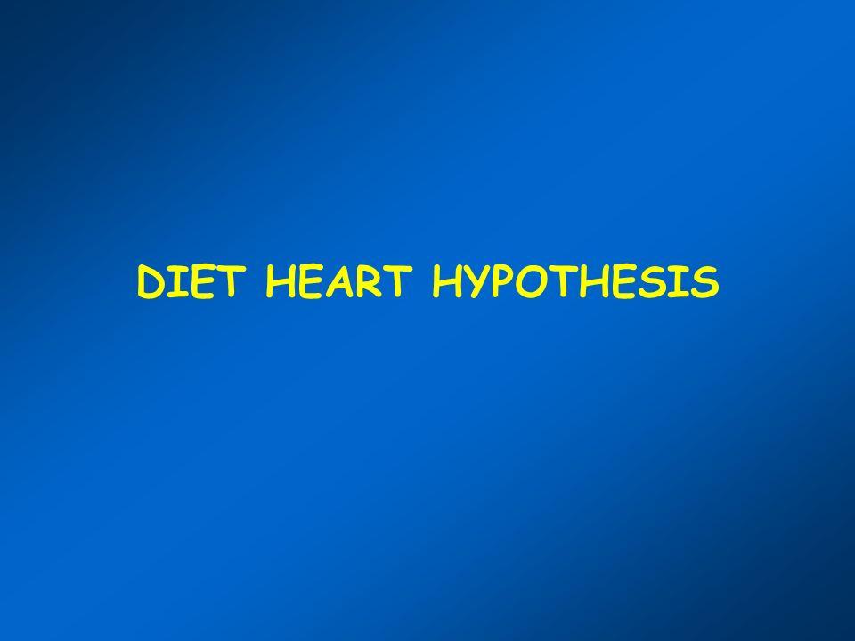 DIET HEART HYPOTHESIS