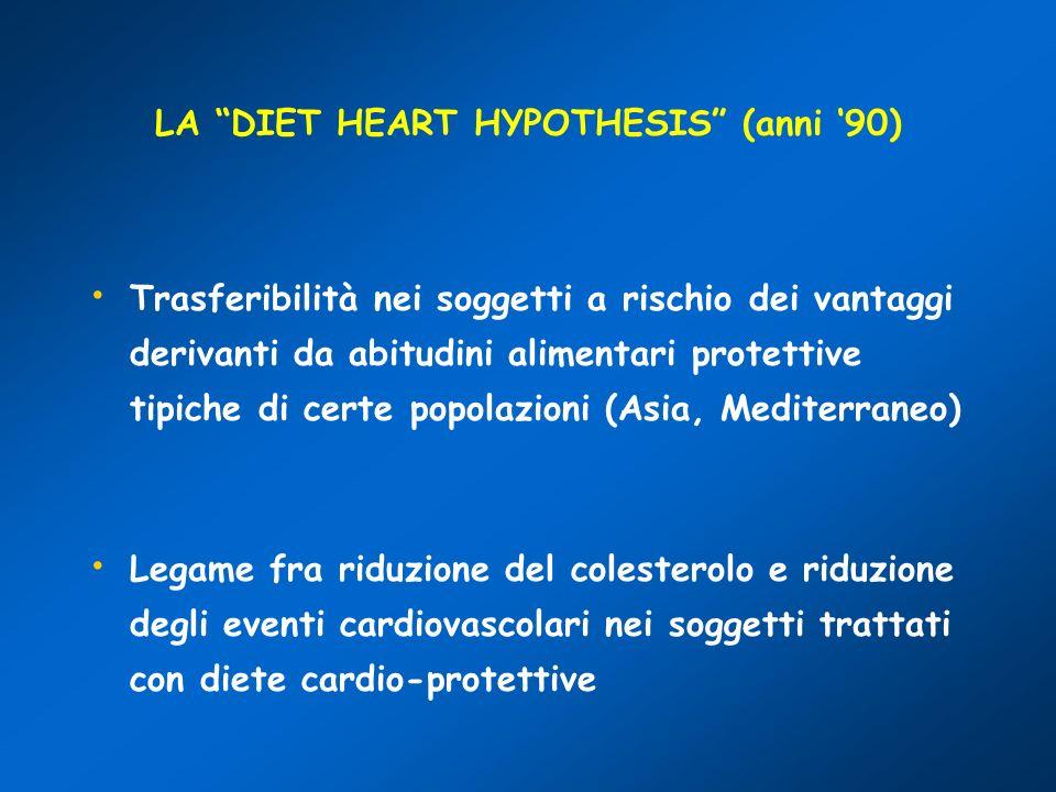 LA DIET HEART HYPOTHESIS (anni 90) Trasferibilità nei soggetti a rischio dei vantaggi derivanti da abitudini alimentari protettive tipiche di certe po