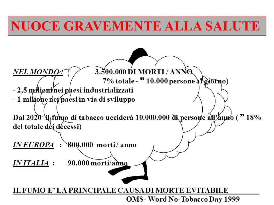 IL CENTRO ANTI-FUMO Dott.ssa Gabriella Greco U.O. EPIDEMIOLOGIA E PREVENZIONE CARDIOLOGIA OSPEDALE S.SPIRITO ROMA