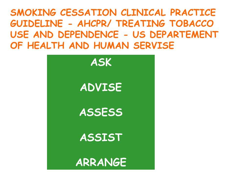 INTERVENTO BREVE (> 5-10 minuti ) - Aumentare la motivazione - Informare ed aumentare la consapevolezza - Favorire la decisione (contratto terapeutico