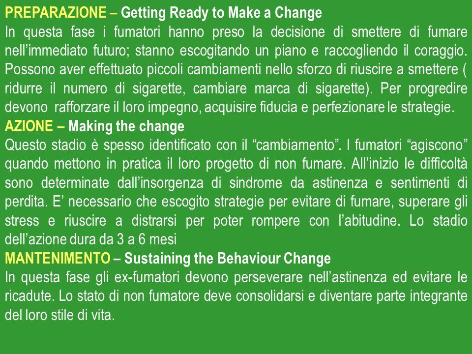 PRECONTEMPLAZIONE - Not Ready to change In questo stadio il fumatore non intende modificare il proprio comportamento, minimizza il rischio e rifugge d