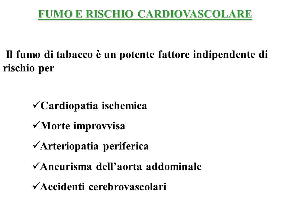 FUMO e MORTALITA CARDIOVASCOLARE 20-25% degli incidenti cardiovascolari (OMS) In Italia : 15.000 - 20.000/ decessi anno per patologia cardiovascolare