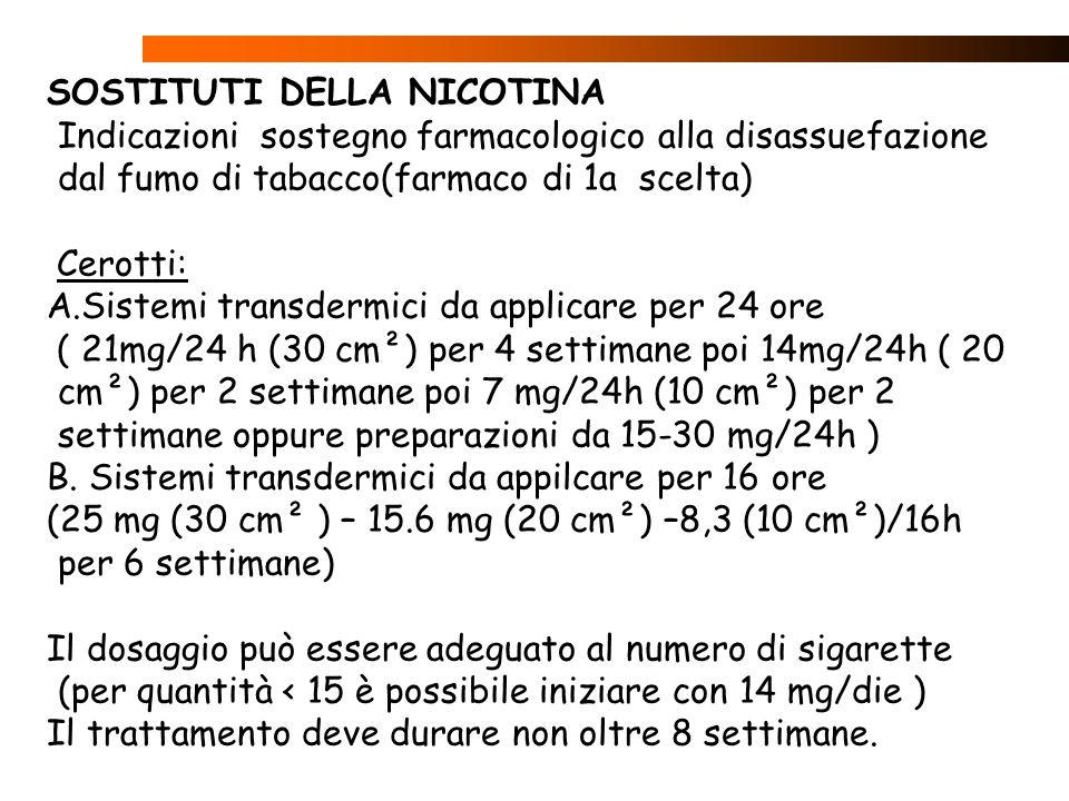 BUPROPIONE Indicazioni :sostegno farmacologico alla disassuefazione dal fumo di tabacco (farmaco di 1a scelta) PosologiaIniziare con 150 mg al giorno