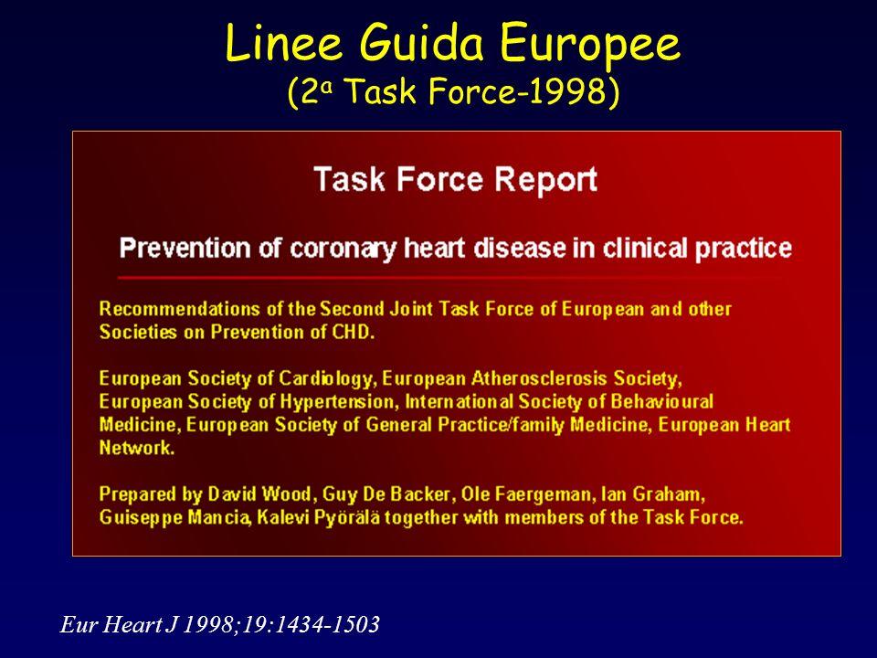 Priorità di Prevenzione della Malattia Coronarica (CHD) Pazienti con CHD accertata od altra malattia aterosclerotica Individui sani ad alto rischio di sviluppare CHD od altra malattia aterosclerotica per la presenza di fattori di FRC: fumo; ipertensione arteriosa; elevati lipidi sierici (Colesterolo totale, LDL e/o Trigliceridi), riduzione del Colesterolo-HDL; elevati livelli di glicemia, familiarità per CHD in età giovanile - o severa ipercolesterolemia, altre forme di dislipidemia o diabete mellito Parenti di primo grado di: –Pazienti con CHD giovanile o altra malattia aterosclerotica (precoce) –Individui sani a rischio particolarmente elevato Altri individui incontrati nel corso dellordinaria pratica clinica