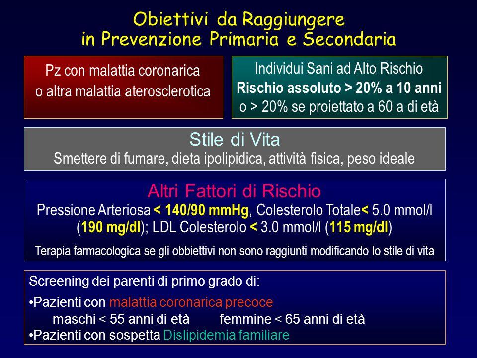 Prevenzione Secondaria Pazienti con malattia coronarica od altra malattia aterosclerotica manifesta Stile di vita Abitudine al fumo Abitudini alimentari Sedentarietà Obesità e Sovrappeso Pressione Arteriosa Quadro Lipidico Controllo Glicemico Controllo di