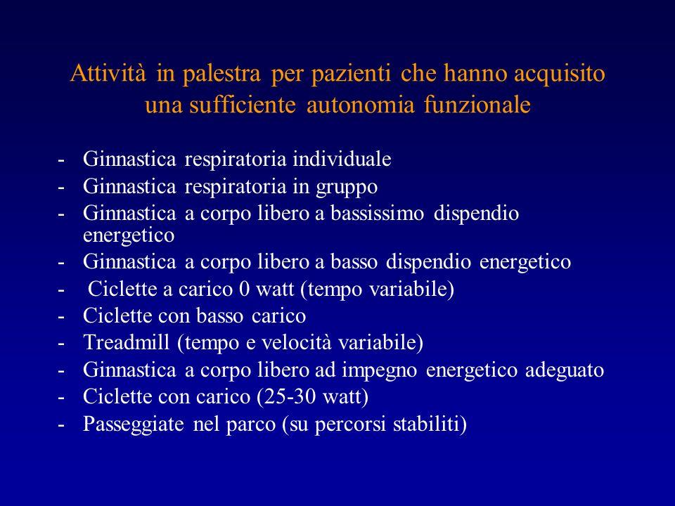 Attività in palestra per pazienti che hanno acquisito una sufficiente autonomia funzionale -Ginnastica respiratoria individuale -Ginnastica respirator