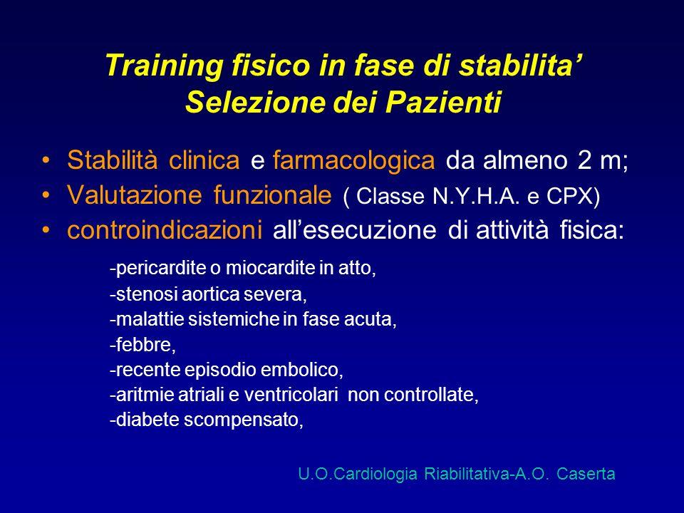 Training fisico in fase di stabilita Selezione dei Pazienti Stabilità clinica e farmacologica da almeno 2 m; Valutazione funzionale ( Classe N.Y.H.A.