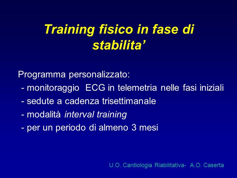 Training fisico in fase di stabilita Programma personalizzato: - monitoraggio ECG in telemetria nelle fasi iniziali - sedute a cadenza trisettimanale