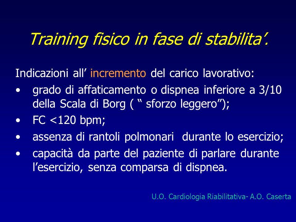 Training fisico in fase di stabilita. Indicazioni all incremento del carico lavorativo: grado di affaticamento o dispnea inferiore a 3/10 della Scala