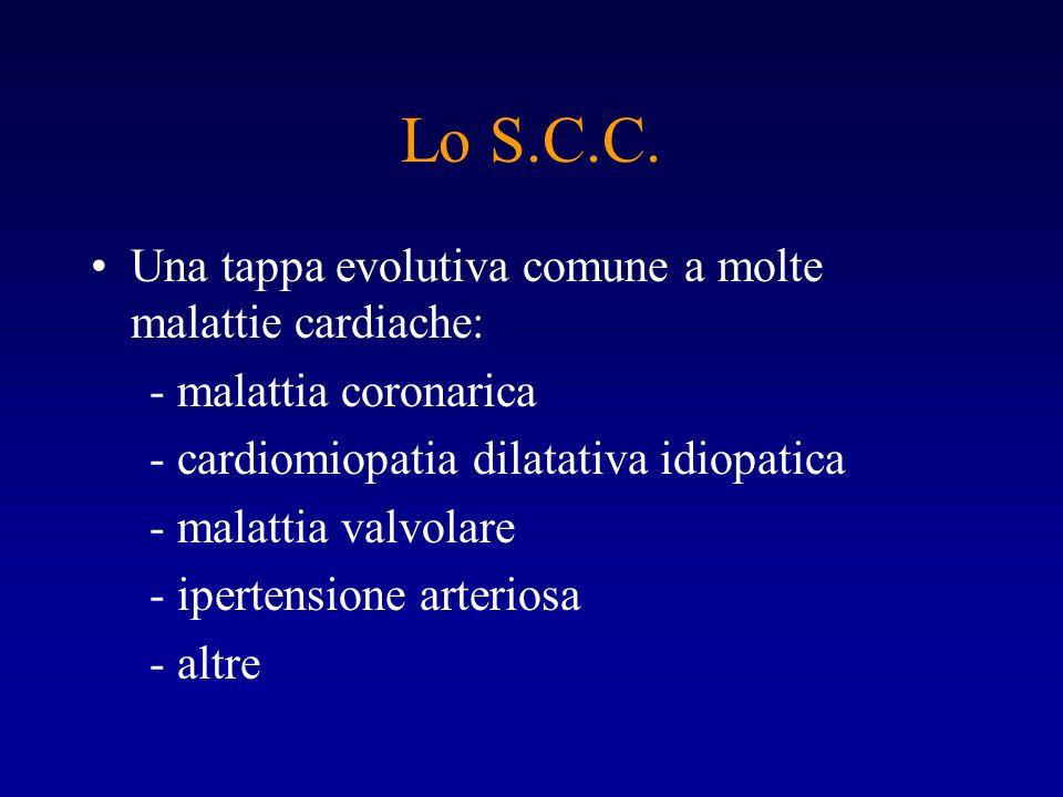 Lo S.C.C. Una tappa evolutiva comune a molte malattie cardiache: - malattia coronarica - cardiomiopatia dilatativa idiopatica - malattia valvolare - i
