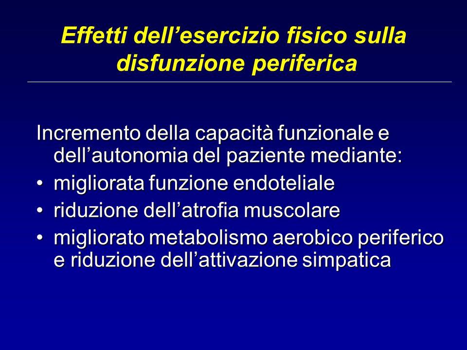 Effetti dellesercizio fisico sulla disfunzione periferica Incremento della capacità funzionale e dellautonomia del paziente mediante: migliorata funzi