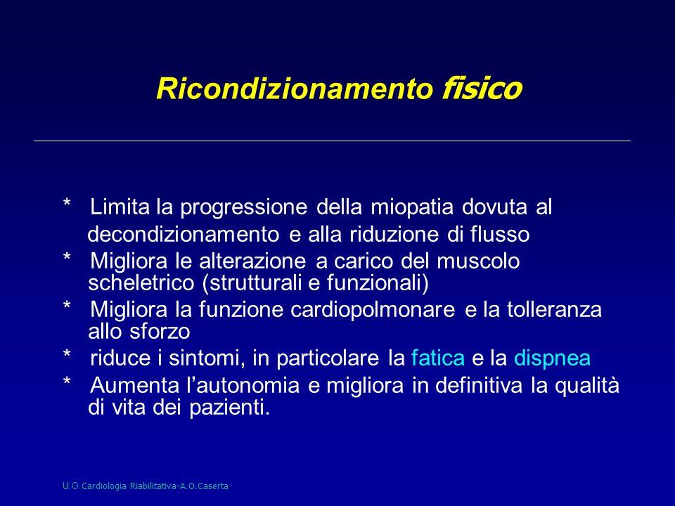 Ricondizionamento fisico * Limita la progressione della miopatia dovuta al decondizionamento e alla riduzione di flusso * Migliora le alterazione a ca