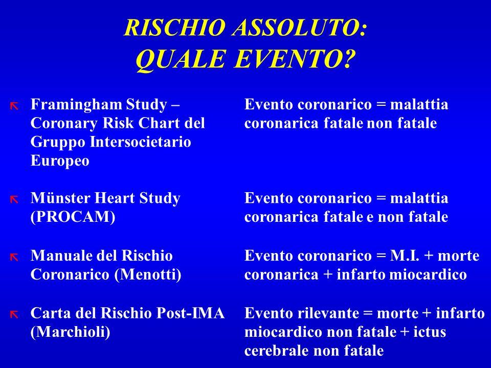 RISCHIO ASSOLUTO: QUALE EVENTO.