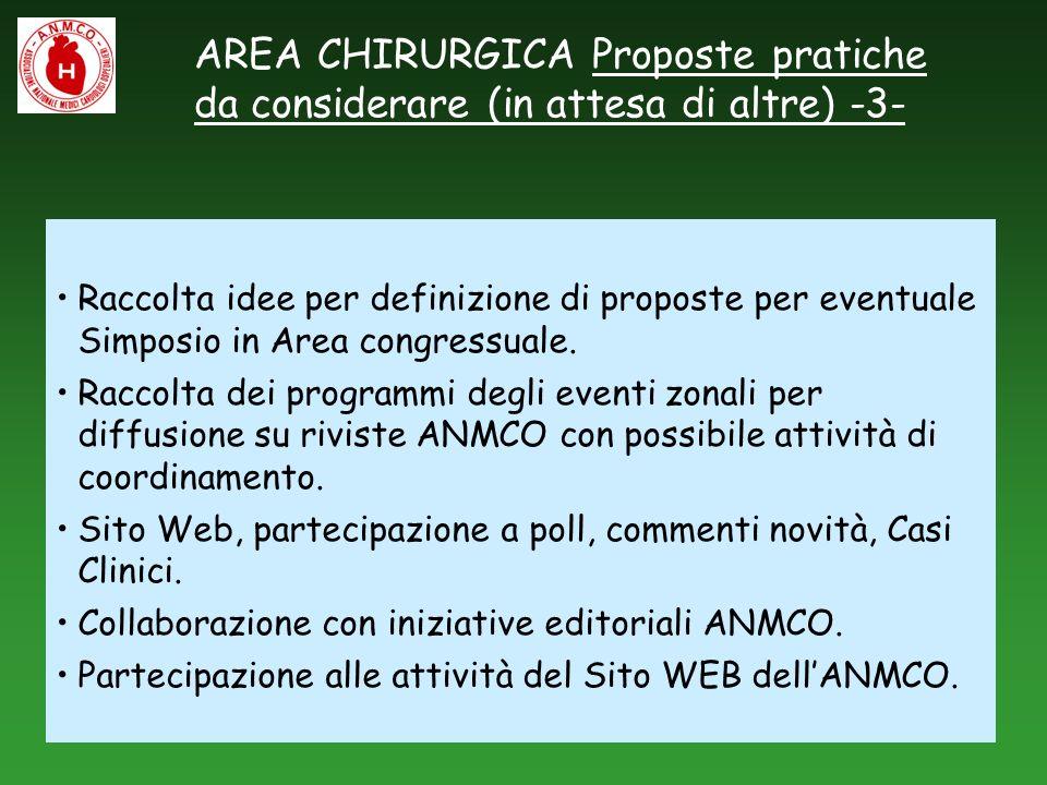 AREA CHIRURGICA Proposte pratiche da considerare (in attesa di altre) -3- Raccolta idee per definizione di proposte per eventuale Simposio in Area con