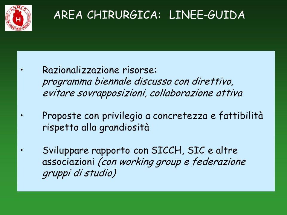 AREA CHIRURGICA: LINEE-GUIDA Razionalizzazione risorse: programma biennale discusso con direttivo, evitare sovrapposizioni, collaborazione attiva Prop