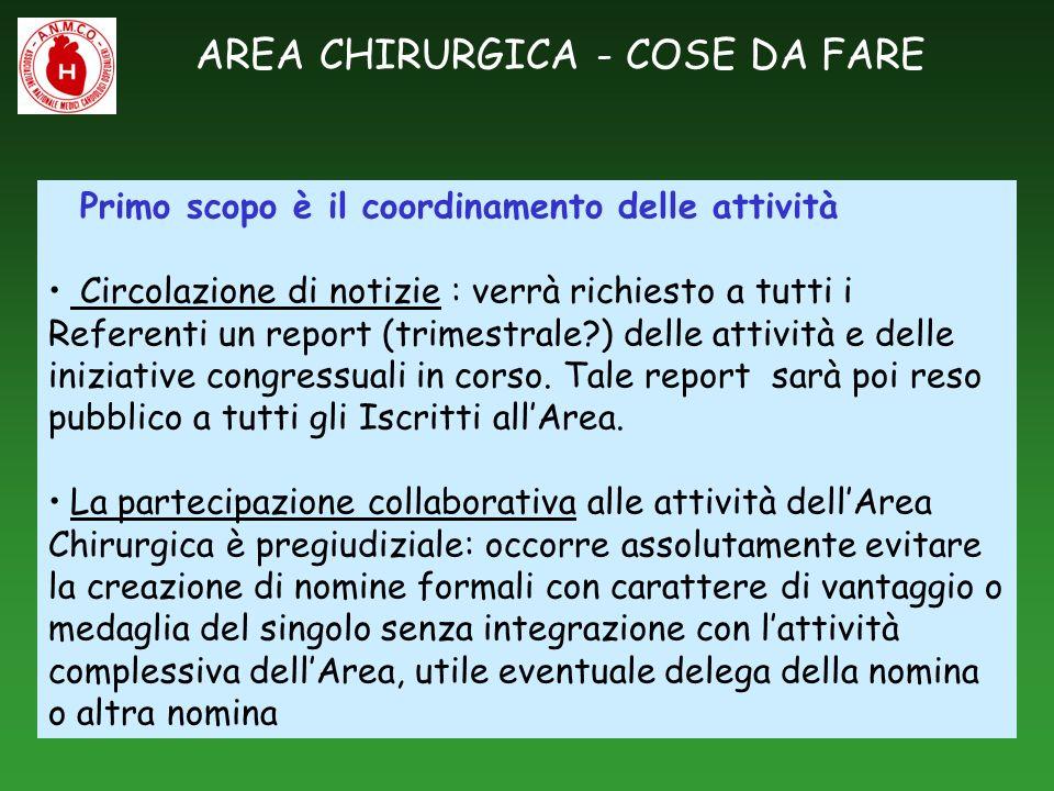 AREA CHIRURGICA - COSE DA FARE Primo scopo è il coordinamento delle attività Circolazione di notizie : verrà richiesto a tutti i Referenti un report (