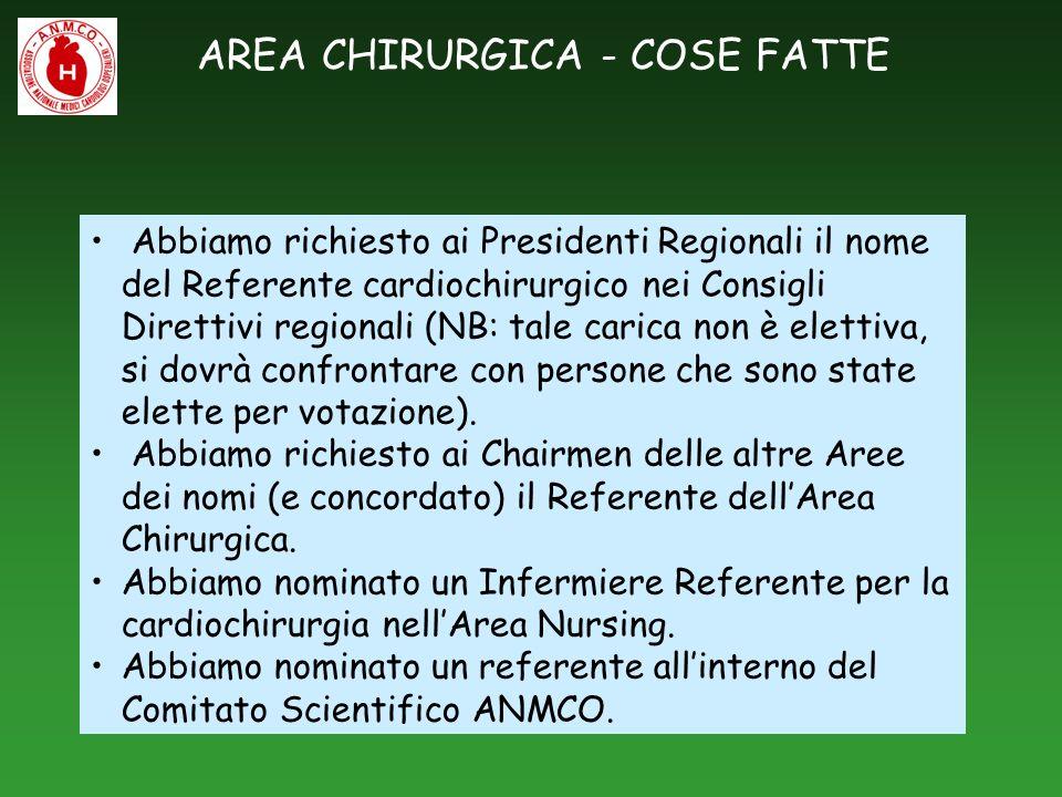 AREA CHIRURGICA REFERENTI AREAChairmanprecedente referente Attuale referente ARITMIE:Giuseppe Inama (Crema) S.