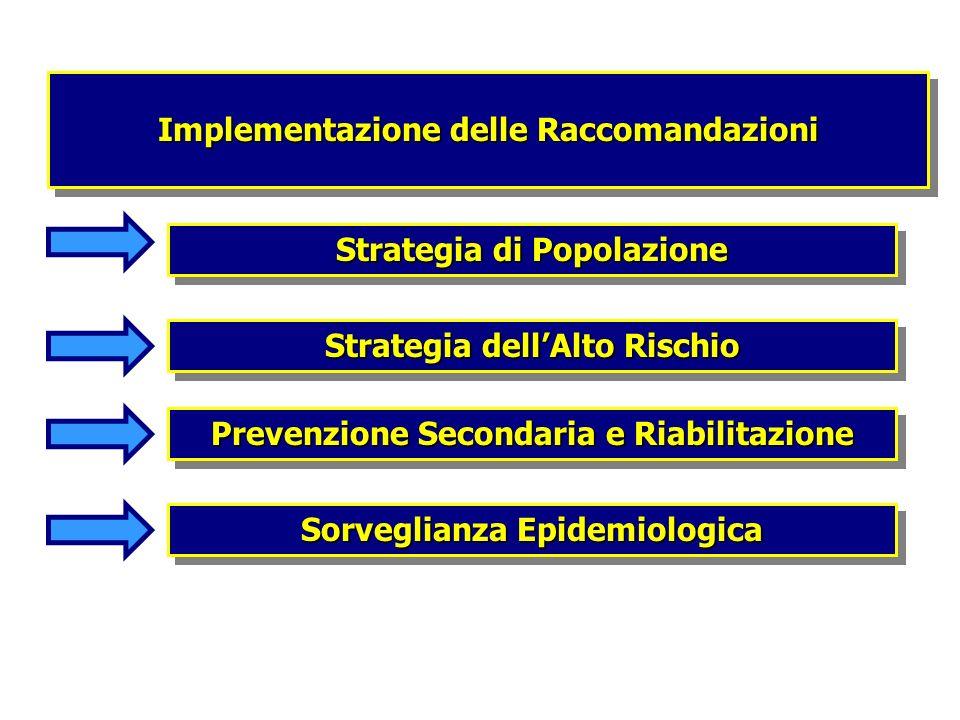 Implementazione delle Raccomandazioni Strategia di Popolazione Strategia dellAlto Rischio Prevenzione Secondaria e Riabilitazione Sorveglianza Epidemi
