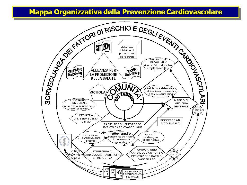 Mappa Organizzativa della Prevenzione Cardiovascolare