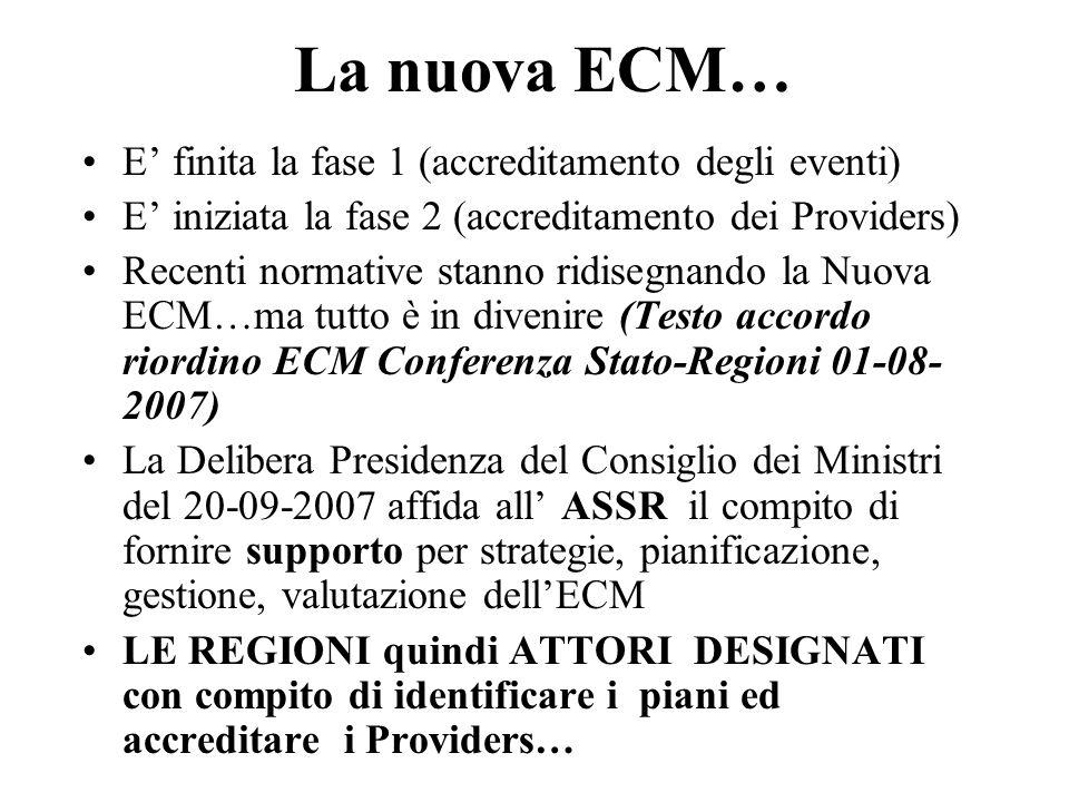 La nuova ECM… E finita la fase 1 (accreditamento degli eventi) E iniziata la fase 2 (accreditamento dei Providers) Recenti normative stanno ridisegnando la Nuova ECM…ma tutto è in divenire (Testo accordo riordino ECM Conferenza Stato-Regioni 01-08- 2007) La Delibera Presidenza del Consiglio dei Ministri del 20-09-2007 affida all ASSR il compito di fornire supporto per strategie, pianificazione, gestione, valutazione dellECM LE REGIONI quindi ATTORI DESIGNATI con compito di identificare i piani ed accreditare i Providers…