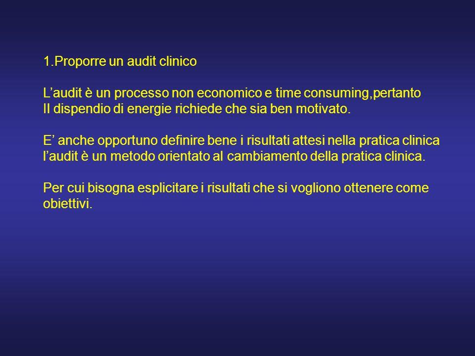 1.Proporre un audit clinico Laudit è un processo non economico e time consuming,pertanto Il dispendio di energie richiede che sia ben motivato.