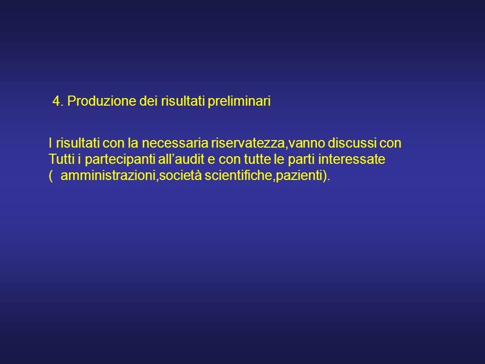 4. Produzione dei risultati preliminari I risultati con la necessaria riservatezza,vanno discussi con Tutti i partecipanti allaudit e con tutte le par