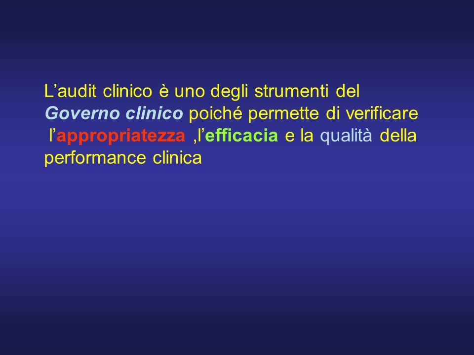 Laudit clinico è uno degli strumenti del Governo clinico poiché permette di verificare lappropriatezza,lefficacia e la qualità della performance clinica