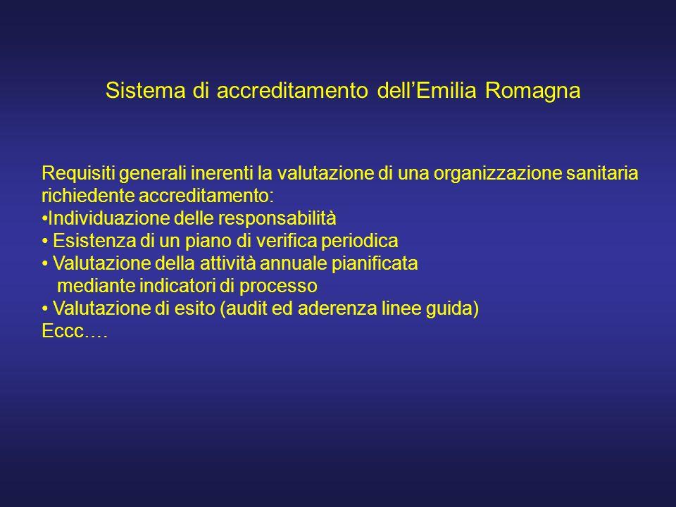Sistema di accreditamento dellEmilia Romagna Requisiti generali inerenti la valutazione di una organizzazione sanitaria richiedente accreditamento: Individuazione delle responsabilità Esistenza di un piano di verifica periodica Valutazione della attività annuale pianificata mediante indicatori di processo Valutazione di esito (audit ed aderenza linee guida) Eccc….