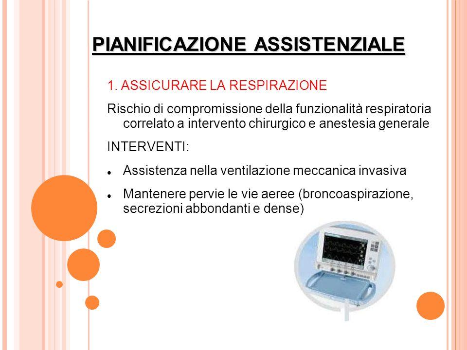 PIANIFICAZIONE ASSISTENZIALE 1. ASSICURARE LA RESPIRAZIONE Rischio di compromissione della funzionalità respiratoria correlato a intervento chirurgico