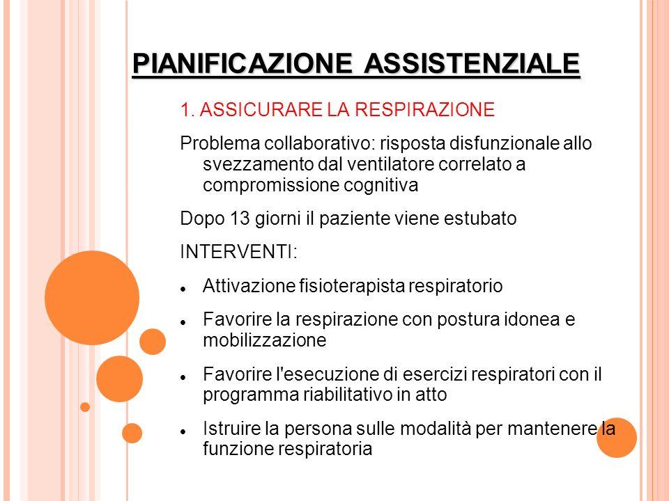 PIANIFICAZIONE ASSISTENZIALE 1. ASSICURARE LA RESPIRAZIONE Problema collaborativo: risposta disfunzionale allo svezzamento dal ventilatore correlato a