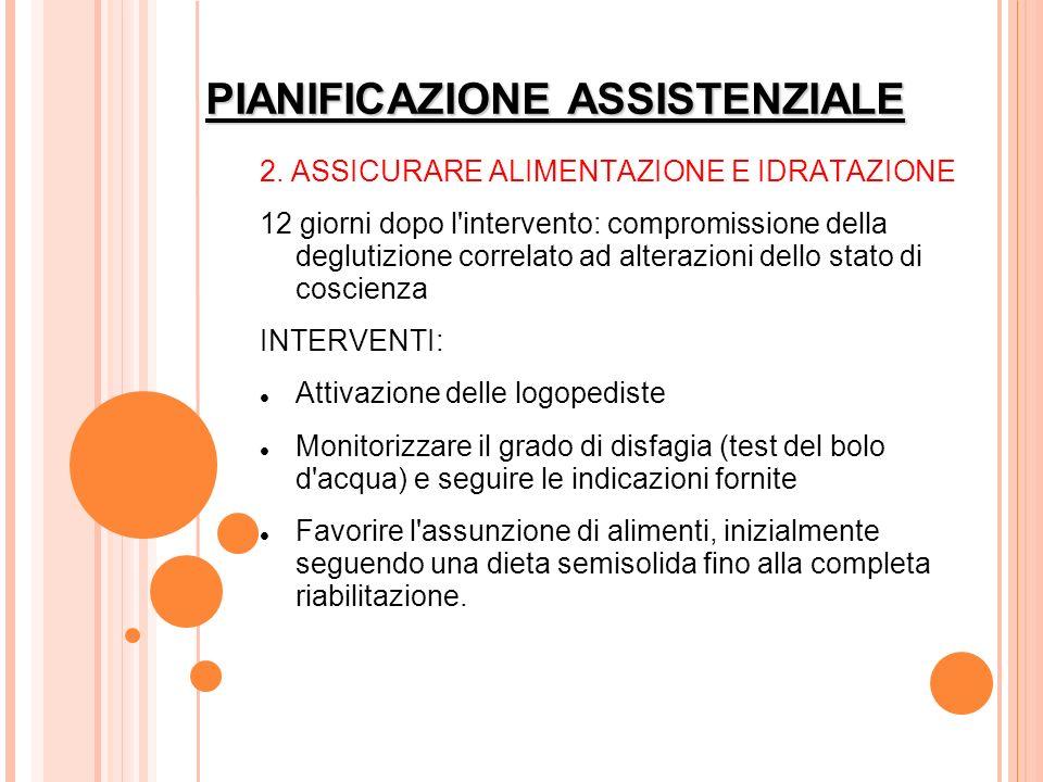 PIANIFICAZIONE ASSISTENZIALE 2. ASSICURARE ALIMENTAZIONE E IDRATAZIONE 12 giorni dopo l'intervento: compromissione della deglutizione correlato ad alt