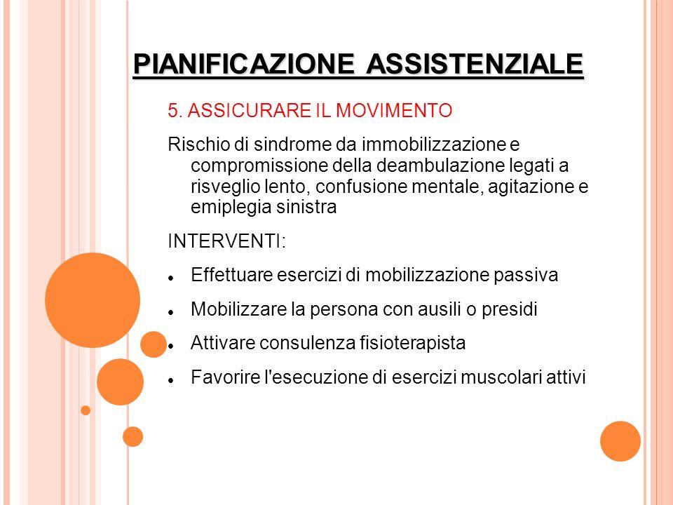 PIANIFICAZIONE ASSISTENZIALE 5. ASSICURARE IL MOVIMENTO Rischio di sindrome da immobilizzazione e compromissione della deambulazione legati a risvegli