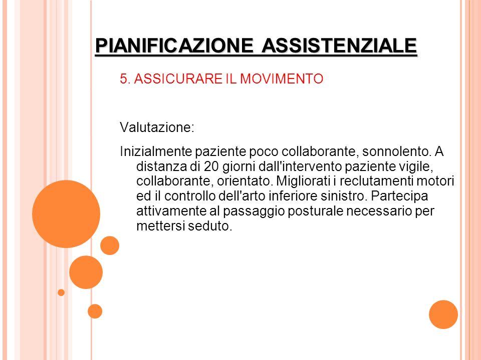 PIANIFICAZIONE ASSISTENZIALE 5. ASSICURARE IL MOVIMENTO Valutazione: Inizialmente paziente poco collaborante, sonnolento. A distanza di 20 giorni dall