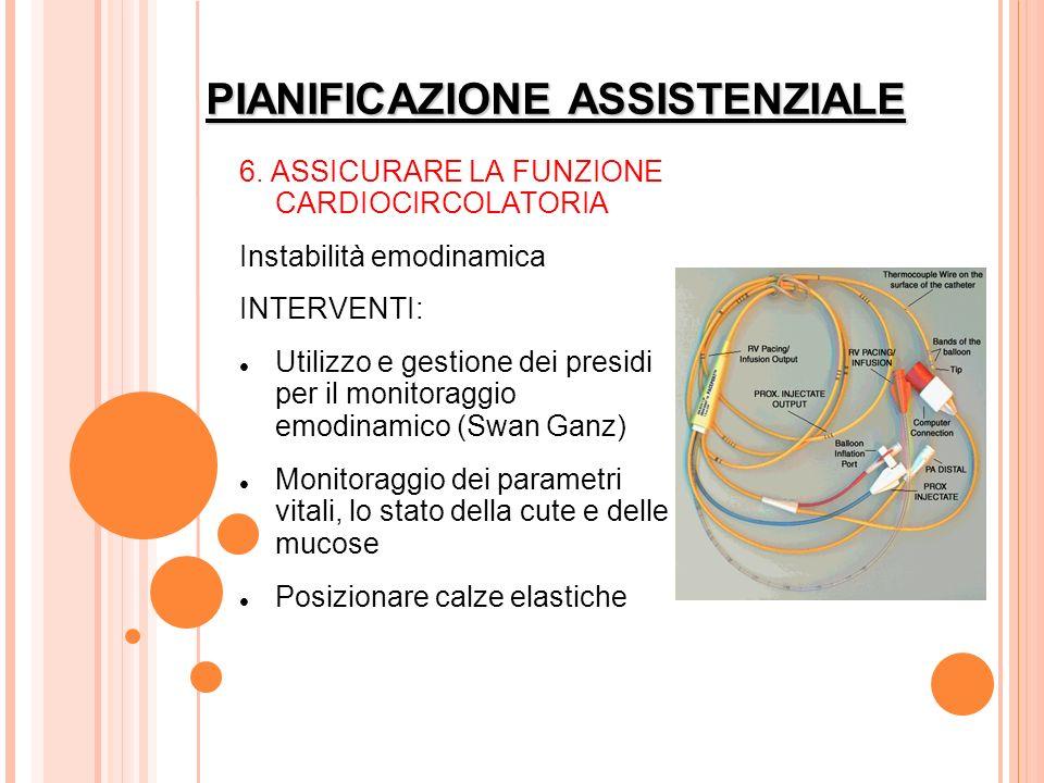 PIANIFICAZIONE ASSISTENZIALE 6. ASSICURARE LA FUNZIONE CARDIOCIRCOLATORIA Instabilità emodinamica INTERVENTI: Utilizzo e gestione dei presidi per il m