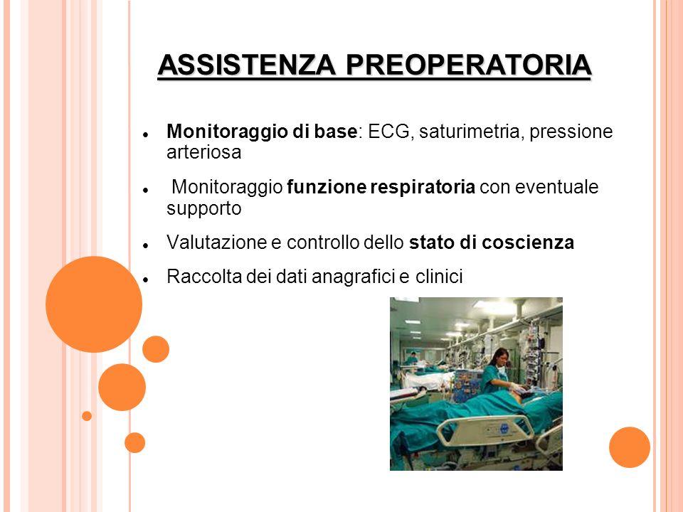 ASSISTENZA PREOPERATORIA Monitoraggio di base: ECG, saturimetria, pressione arteriosa Monitoraggio funzione respiratoria con eventuale supporto Valuta