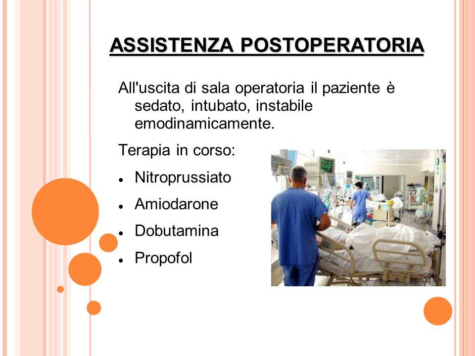 ASSISTENZA POSTOPERATORIA All'uscita di sala operatoria il paziente è sedato, intubato, instabile emodinamicamente. Terapia in corso: Nitroprussiato A