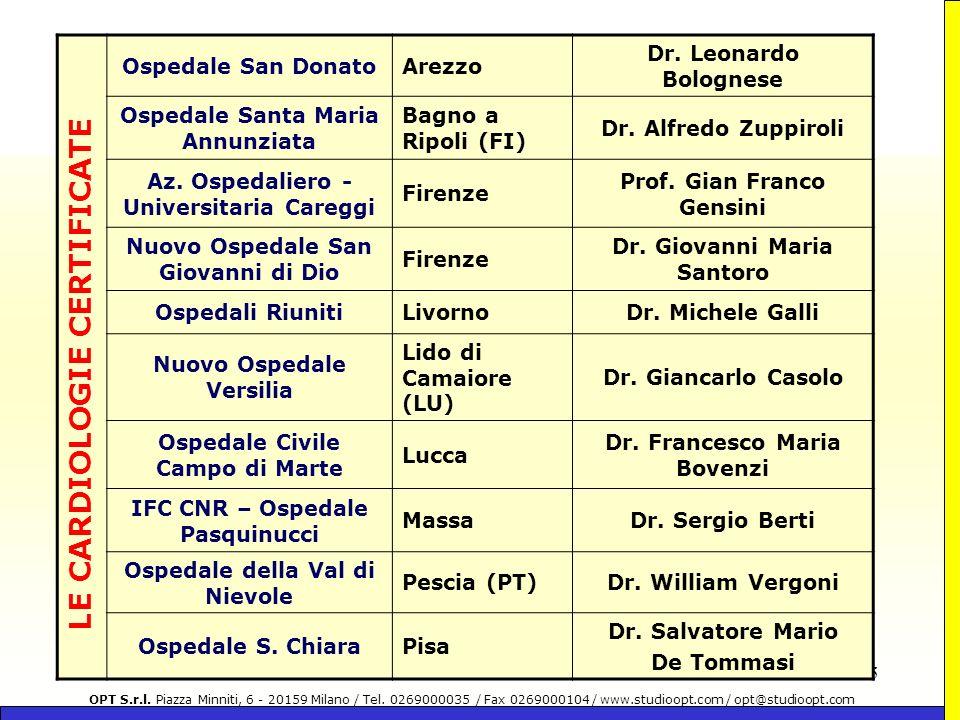 OPT S.r.l.Piazza Minniti, 6 - 20159 Milano / Tel.