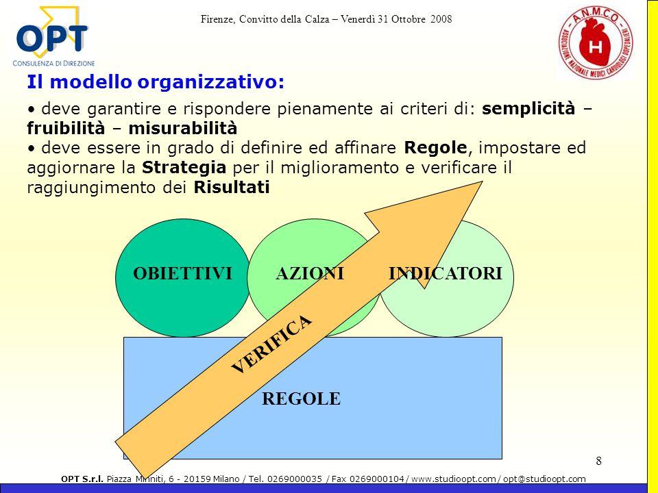 OPT S.r.l. Piazza Minniti, 6 - 20159 Milano / Tel. 0269000035 / Fax 0269000104 / www.studioopt.com / opt@studioopt.com Firenze, Convitto della Calza –