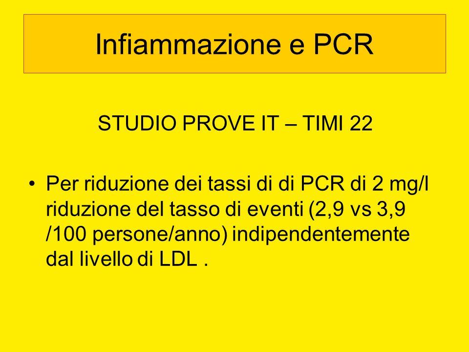 Infiammazione e PCR STUDIO PROVE IT – TIMI 22 Per riduzione dei tassi di di PCR di 2 mg/l riduzione del tasso di eventi (2,9 vs 3,9 /100 persone/anno)