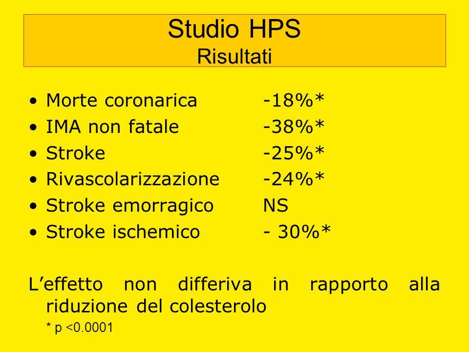 Studio HPS Risultati Morte coronarica-18%* IMA non fatale -38%* Stroke -25%* Rivascolarizzazione-24%* Stroke emorragico NS Stroke ischemico - 30%* Lef