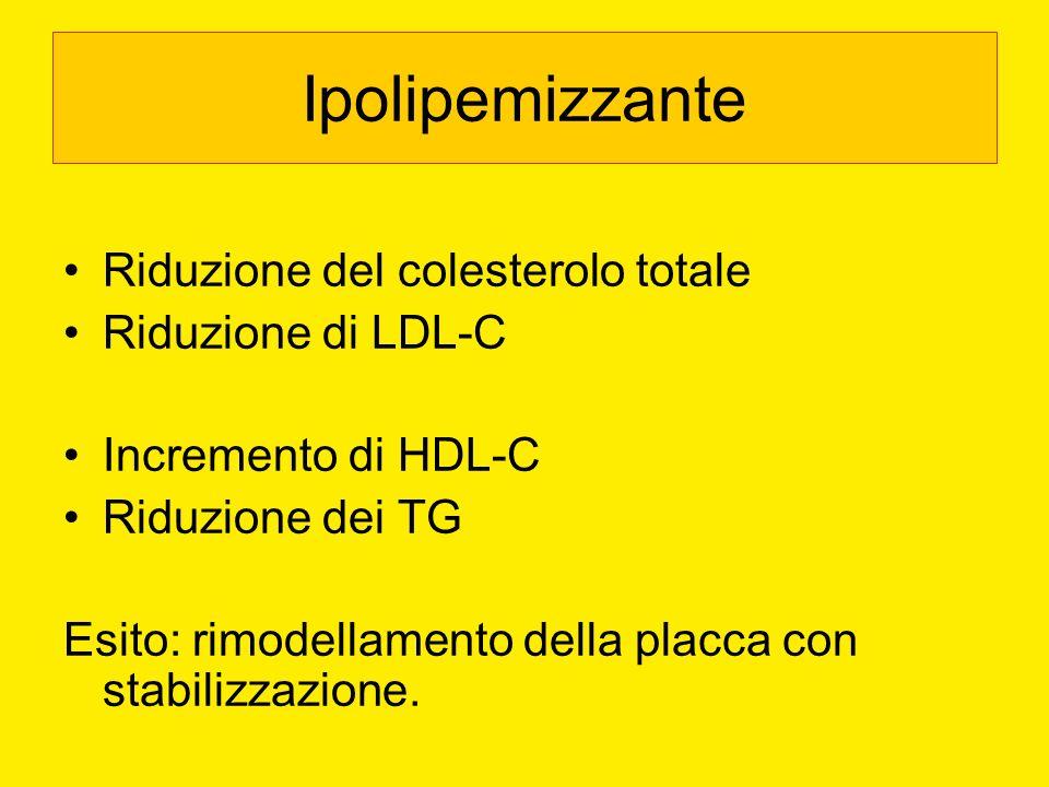 Studio HPS Risultati Morte coronarica-18%* IMA non fatale -38%* Stroke -25%* Rivascolarizzazione-24%* Stroke emorragico NS Stroke ischemico - 30%* Leffetto non differiva in rapporto alla riduzione del colesterolo * p <0.0001