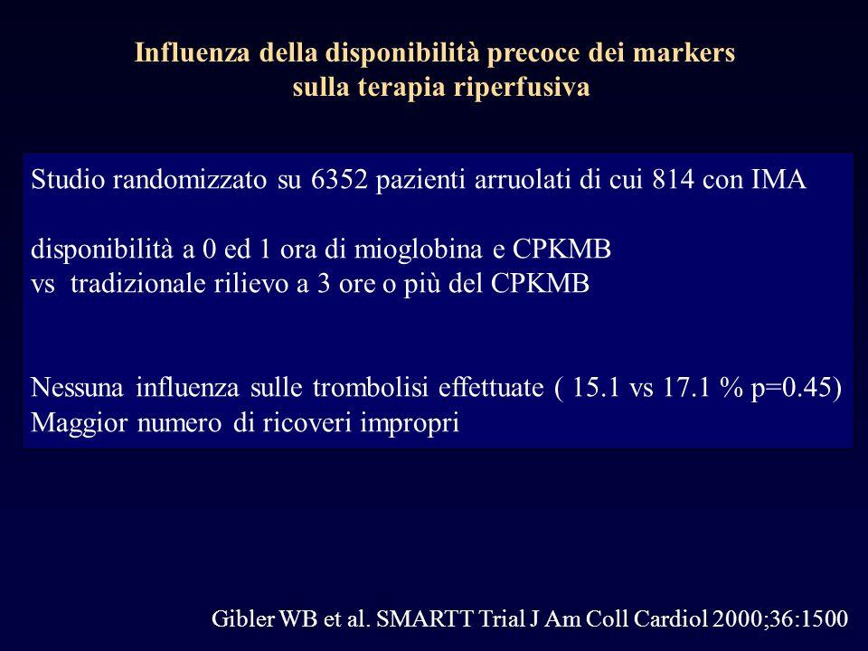 Gibler WB et al. SMARTT Trial J Am Coll Cardiol 2000;36:1500 Influenza della disponibilità precoce dei markers sulla terapia riperfusiva Studio random