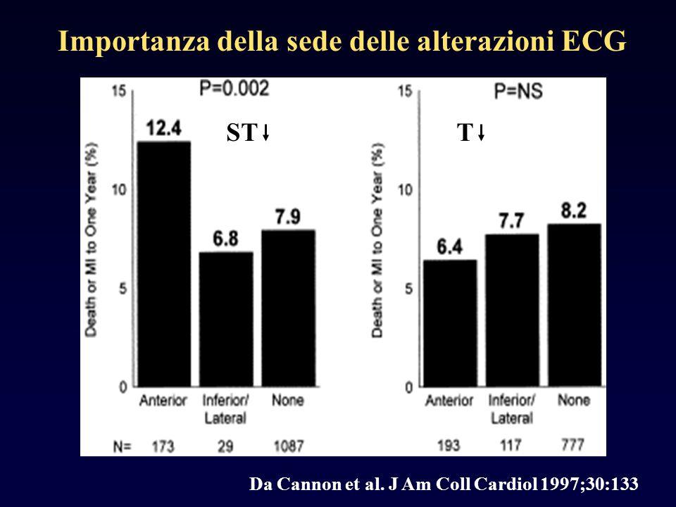 Da Cannon et al. J Am Coll Cardiol 1997;30:133 Importanza della sede delle alterazioni ECG STT