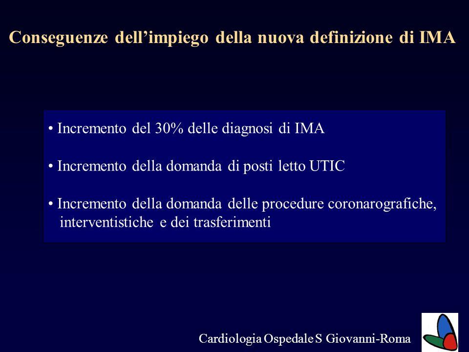 Conseguenze dellimpiego della nuova definizione di IMA Incremento del 30% delle diagnosi di IMA Incremento della domanda di posti letto UTIC Incremento della domanda delle procedure coronarografiche, interventistiche e dei trasferimenti Cardiologia Ospedale S Giovanni-Roma