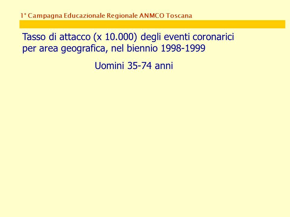 1° Campagna Educazionale Regionale ANMCO Toscana Tasso di attacco (x 10.000) degli eventi coronarici per area geografica, nel biennio 1998-1999 Uomini 35-74 anni