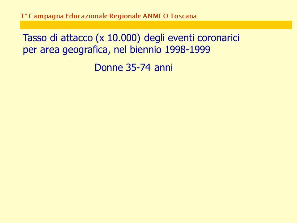 1° Campagna Educazionale Regionale ANMCO Toscana Tasso di attacco (x 10.000) degli eventi coronarici per area geografica, nel biennio 1998-1999 Donne 35-74 anni