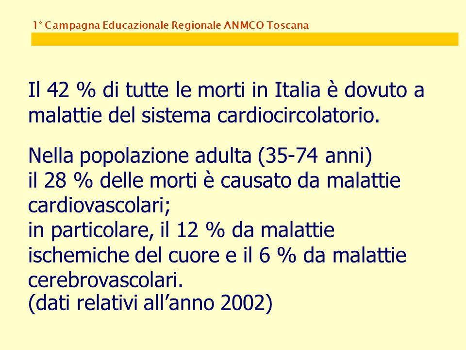 Il 42 % di tutte le morti in Italia è dovuto a malattie del sistema cardiocircolatorio.