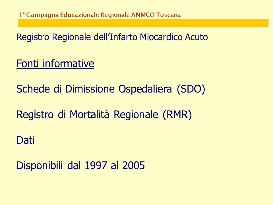 1° Campagna Educazionale Regionale ANMCO Toscana Registro Regionale dellInfarto Miocardico Acuto Fonti informative Schede di Dimissione Ospedaliera (SDO) Registro di Mortalità Regionale (RMR) Dati Disponibili dal 1997 al 2005
