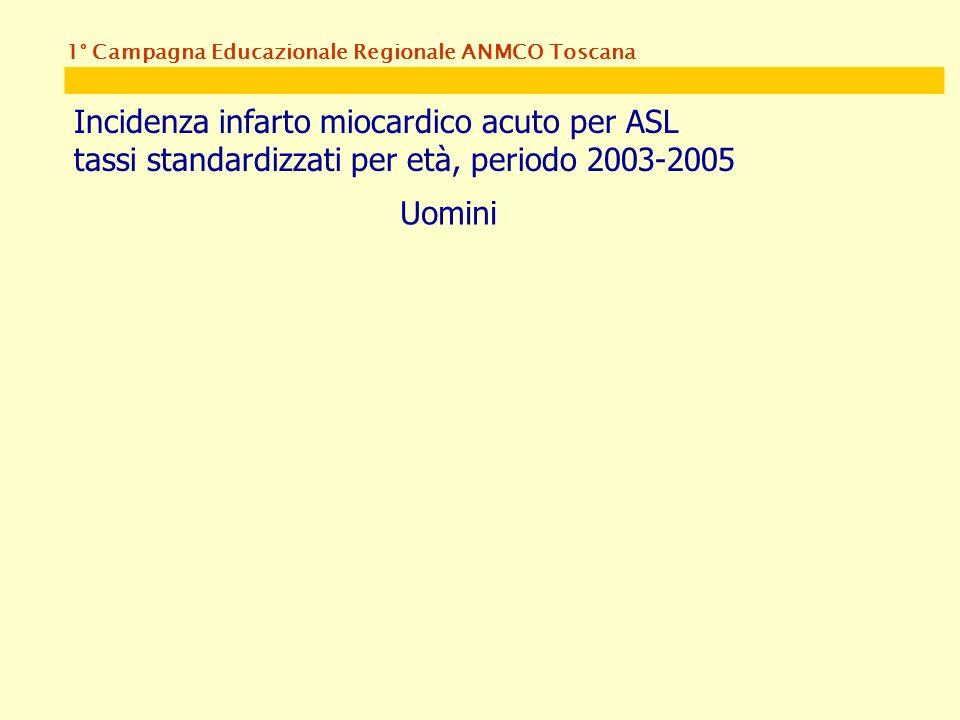 1° Campagna Educazionale Regionale ANMCO Toscana Incidenza infarto miocardico acuto per ASL tassi standardizzati per età, periodo 2003-2005 Uomini
